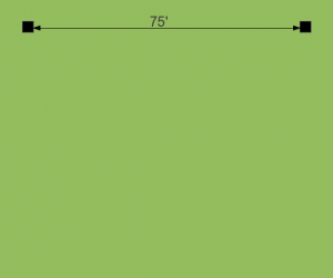 The first two stakes are placed 75 feet apart using the tape measure.