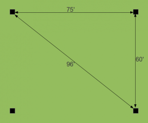 The fourth stake is located in a manner similar to the third stake.